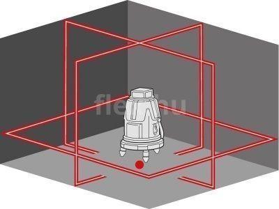 alc 8 laserlinie